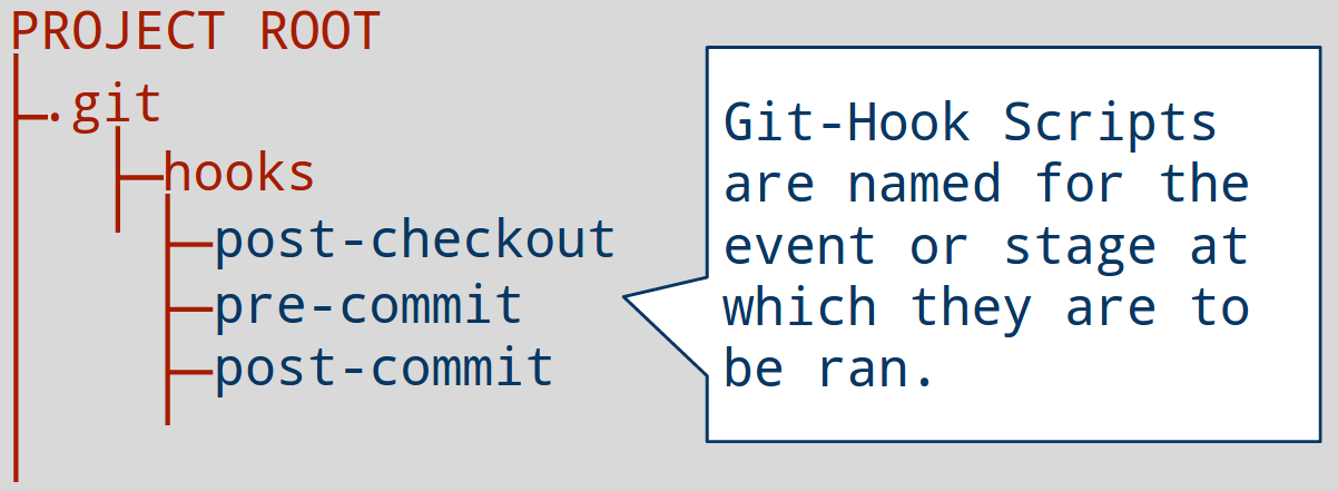 git-hooks file structure